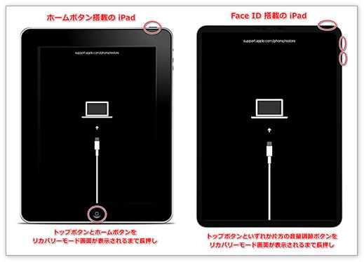 iPadをリカバリーモードにする
